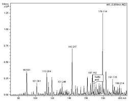 Qualitative and quantitative analysis of gallic acid in Alchemilla ...