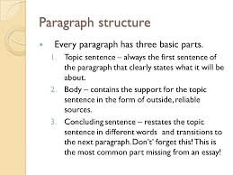 the five paragraph essay what is basic essay structure