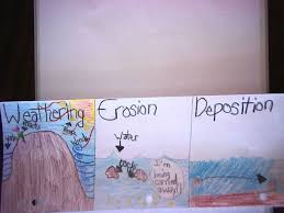Deposition Examples For Kids