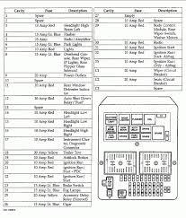 1999 jeep grand cherokee fuse box wiring diagram and fuse box 1999 jeep grand cherokee fuse box diagram at 99 Jeep Fuse Box
