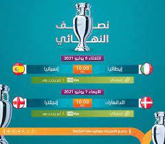 موعد نهائي يورو 2020 بين ايطاليا و انكلترا .. امم اوروبا 2021 -