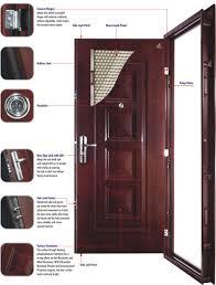 Front Doors High Security Door Locks - Normcookson