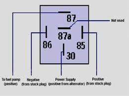 electric fan wiring diagram wiring diagrams electric fan wiring diagram best relay wiring diagram 5 pin wiring diagram bosch 5 pin relay