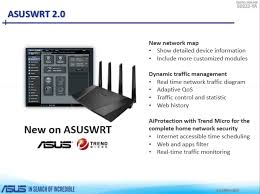 maylyn's review] asus rt ac87u www hardwarezone com sg asus router ac3100 at Asus Network Diagram