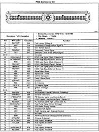 cadillac cts stereo wiring diagram with blueprint pics 6663 Cadillac Cts Wiring Diagram full size of cadillac cadillac cts stereo wiring diagram with electrical pictures cadillac cts stereo wiring 2008 cadillac cts wiring diagram