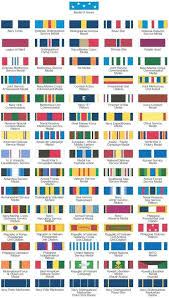 Navy Awards Chart Us Army Decorations Order Of Precedence