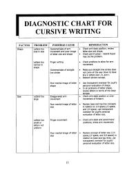Handwriting Progression Chart 3 5 Handwritingguide