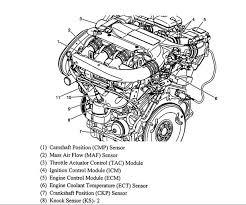 location of engine coolant temperature sensor on 2004 saturn l300 2002 Saturn Vue Engine Diagram at 2002 Saturn L300 Engine Diagram