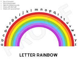 Rainbow Letter Chart Orton Gillingham