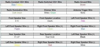 1996 toyota avalon radio wiring trusted wiring diagrams \u2022 2000 Toyota Avalon Engine Wiring Diagram 1992 toyota avalon radio wiring diagram toyota auto wiring wiring rh galericanna com 1996 toyota avalon