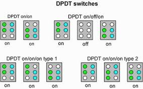 dpdt toggle switch wiring diagram dpdt image dpst toggle switch wiring diagram wire diagram on dpdt toggle switch wiring diagram