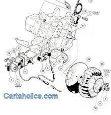 wiring diagram for 1994 club car golf cart wiring club car wiring diagram gas engine club image about wiring on wiring diagram for 1994