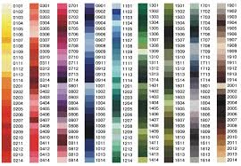 Sulky To Madeira Thread Conversion Chart 13 Exhaustive Thread Dye Chart