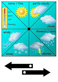 Spinner Chart Weather Chart Print This Weather And Days Of The Week