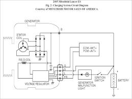 m audio wiring diagrams wiring diagram wiring diagram car audio m audio wiring diagrams medium size of ecu fuse location box audio wiring diagram map sensor m audio wiring diagrams