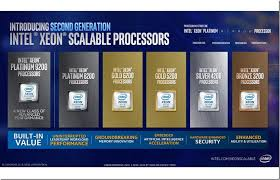 Why You Shouldnt Use An Intel Xeon Silver Processor For Sql