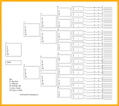 Free Pedigree Chart Template Online Family Tree Maker How To