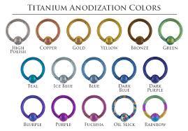Anodizing Titanium White R Closer To White Gold