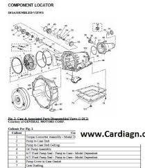 hummer h service repair manual pdf hummer h2 service repair manual pdf