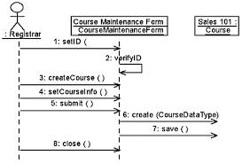 case studyfigure  main class diagram