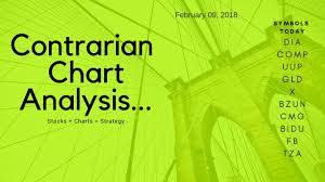 Contrarian Chart Analysis February 09 2018 Swing Trading