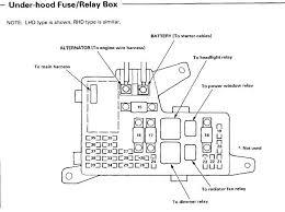 1991 honda accord fuse box diagram wiring diagram user 1991 honda accord fuse box wiring diagram 1991 honda accord fuse box diagram