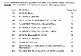 Chart Preparation Rules Coast Guard License Preparation The Practical Navigator
