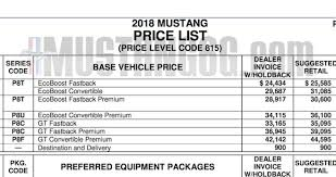 Invoice Price 2018 Mustang Price List Msrp And Invoice 2015 Mustang