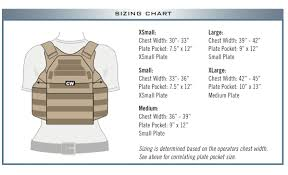 How Are Female Plate Carriers Sized