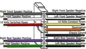 clarion wiring diagram for car stereo wiring diagram solved wich wires are and for a clarion car stereo fixya
