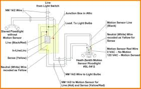pretty how to wire outside lights images electrical system block