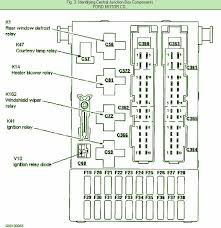 clockcar wiring diagram page 4 2000 ford contour s e central component fuse box diagram