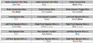 1997 ford aspire car stereo wiring diagram radiobuzz48 com 1994 ford probe stereo wiring diagram 1997 ford aspire car stereo wiring diagram
