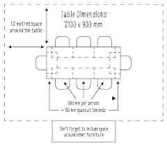 dining room table measurements. Table Size Chart Dining Room Measurements Best Standard Height For Ideal .
