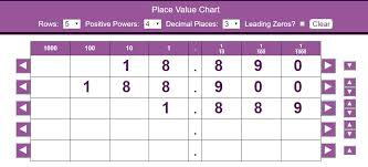 Gattegno Place Value Chart