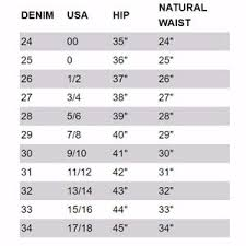 Womens Jeans Size Chart American Eagle 47 Right Urban Outfitters Size Guide