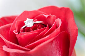 Marriage Timing Prediction In Astrology Easy Method To Know