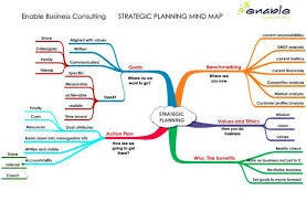 essay impact of internal factors on strategic planning