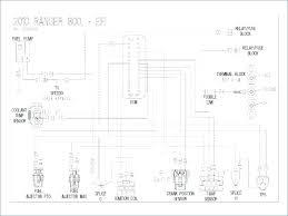 2016 polaris 500 sportsman key diagram wiring start building a 2004 polaris sportsman parts diagram 2004 polaris sportsman 600 wiring diagram