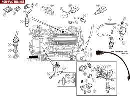 mgf wiring diagram facbooik com Mgf Wiring Diagram mgf and mg tf engine sensors non vvc rimmer bros mgf wiring diagram