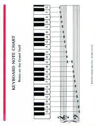 Printable Piano Finger Chart Pin On Piano Music