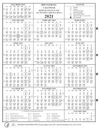 There are 52 weeks in 2021. Hhs Payroll Calendar 2021 Payroll Calendar