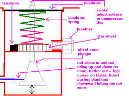 ford star fuse diagram ford image wiring diagram 2005 ford star fuel pump relay location wiring diagram for on ford star fuse diagram