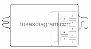 2007 honda civic fuse panel diagram unique honda fit fuse box 2003 honda civic under hood fuse box diagram at Honda Civic Fuse Box Diagram 2003