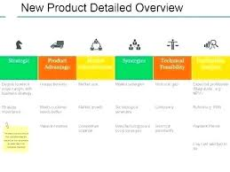 Product Profitability Analysis Excel Job Profitability Report Excel Template