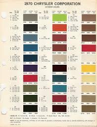 1970s Colors Classic Color Question Dodge Challenger