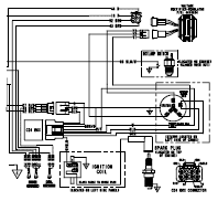 2003 polaris predator 500 wiring diagram and electrical schematics polaris predator wiring diagram