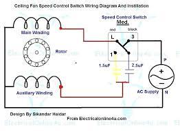 ceiling fan capacitor 5 wire 5 wire ceiling fan capacitor wiring diagram 3 sd ceiling fan ceiling fan