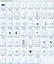 Floor Plan Symbols Chart Building Electrical Symbols Floor Plan Symbols Chart Pdf