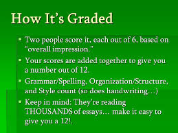 do my admission essay i start write my definition essay on hillary princeton review sat essay prompts